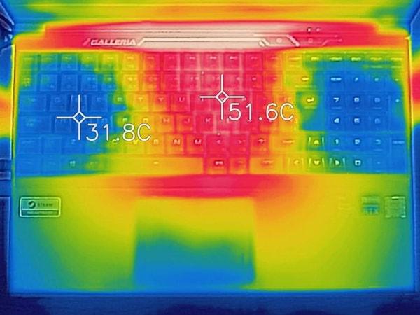 GALLERIA GCR2070RGF-E 本体の熱