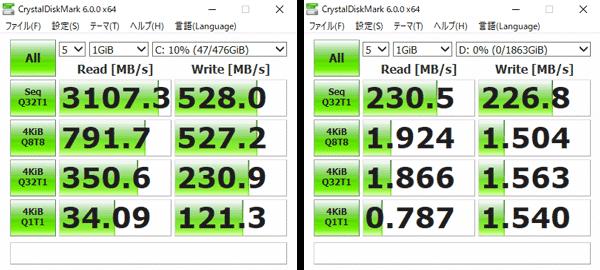 OMEN OBELISK Desktop 875 SSDアクセス速度