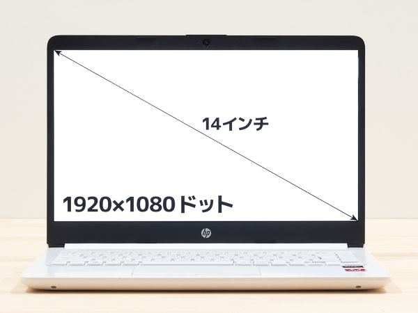 HP 14s-dk0000 液晶ディスプレイ