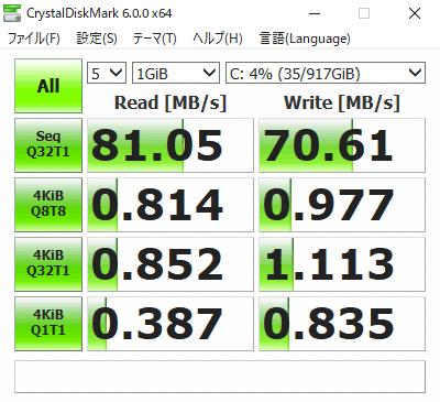 nspiron 15 3000 (3580) ストレージのアクセス速度