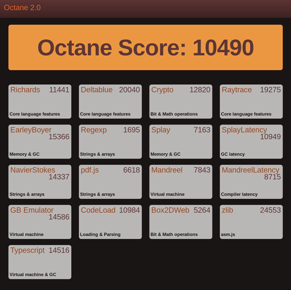 CT100PA Google Octane 2.0