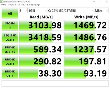 IdeaPad S540 (14, AMD) アクセス速度