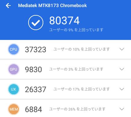 Lenovo Chromebook S330 Antutu