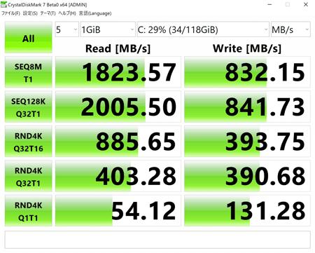 Surface Pro 7 アクセス速度