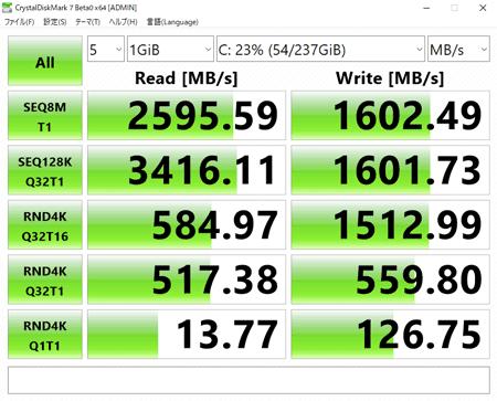 HP ProDesk 400 G6 SF アクセス速度