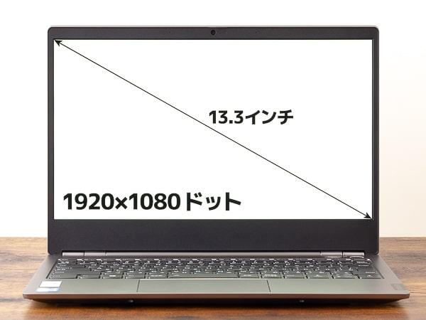 ThinkBook 13s 液晶ディスプレイ