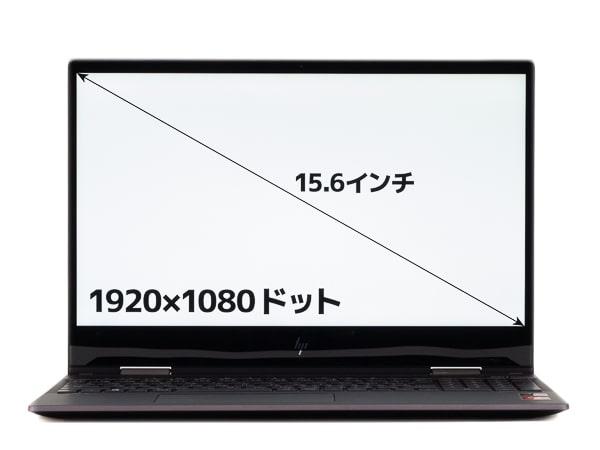 HP ENVY x360 15 (AMD) 画面サイズ