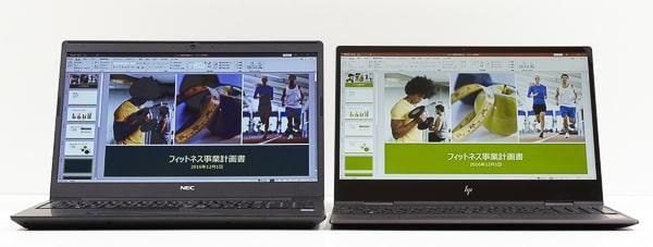 HP ENVY x360 15 (AMD) 視野角
