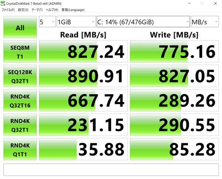 HP ENVY x360 15 (AMD) アクセス速度