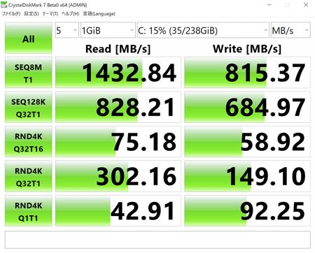 HP 14s-dk0000 アクセス速度