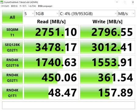 IdeaPad S540 ゲーミング アクセス速度