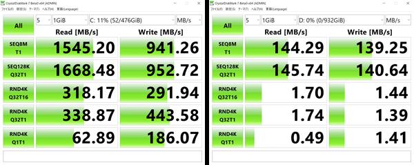 VivoBook S15 アクセス速度