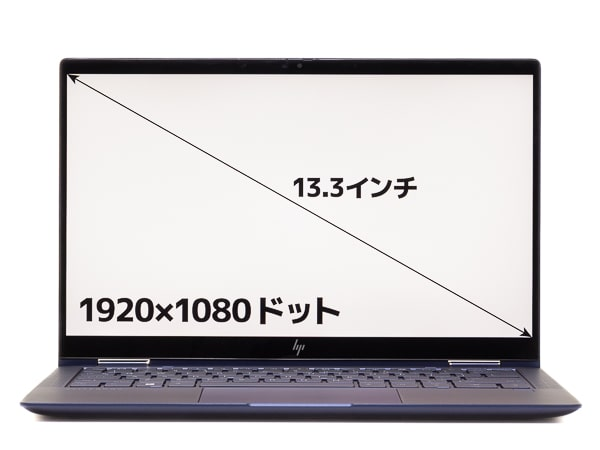 HP Elite Dragonfly 画面サイズ