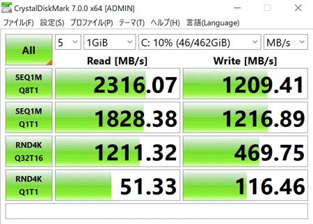 Inspiron 14 5000 2-in-1 (5491) アクセス速度
