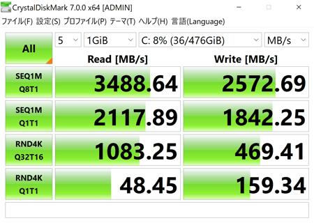 ThinkPad X1 Carbon 2019年モデル アクセス速度