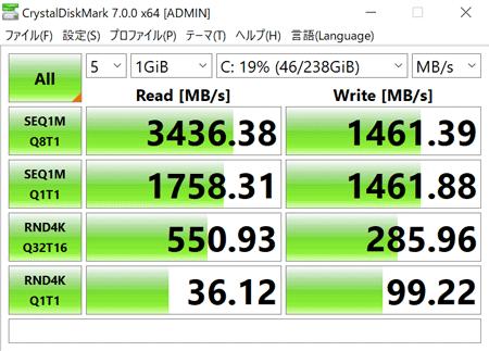 HP ENVY x360 13 Wood Edition アクセス速度