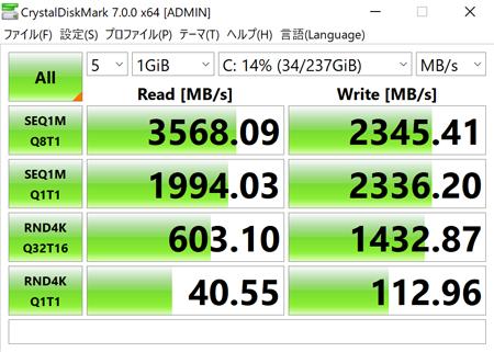 IdeaPad S540 (13, AMD) アクセス速度