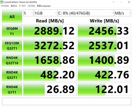 OMEN by HP 15-dh0000 アクセス速度