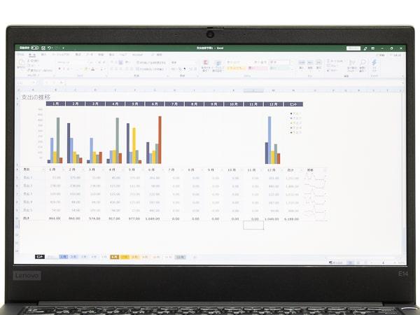 ThinkPad E14 画面の色