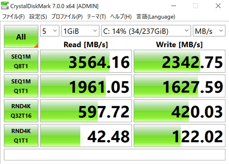 Yoga S740 (14) アクセス速度