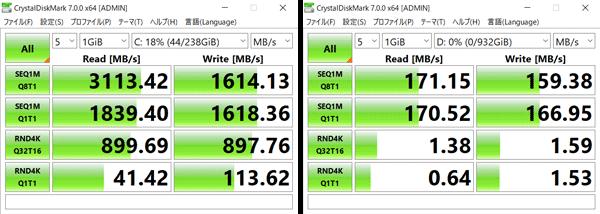 HP Pavilion Gaming 15 (AMD) アクセス速度
