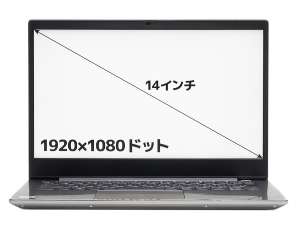 ThinkBook 14 画面サイズ