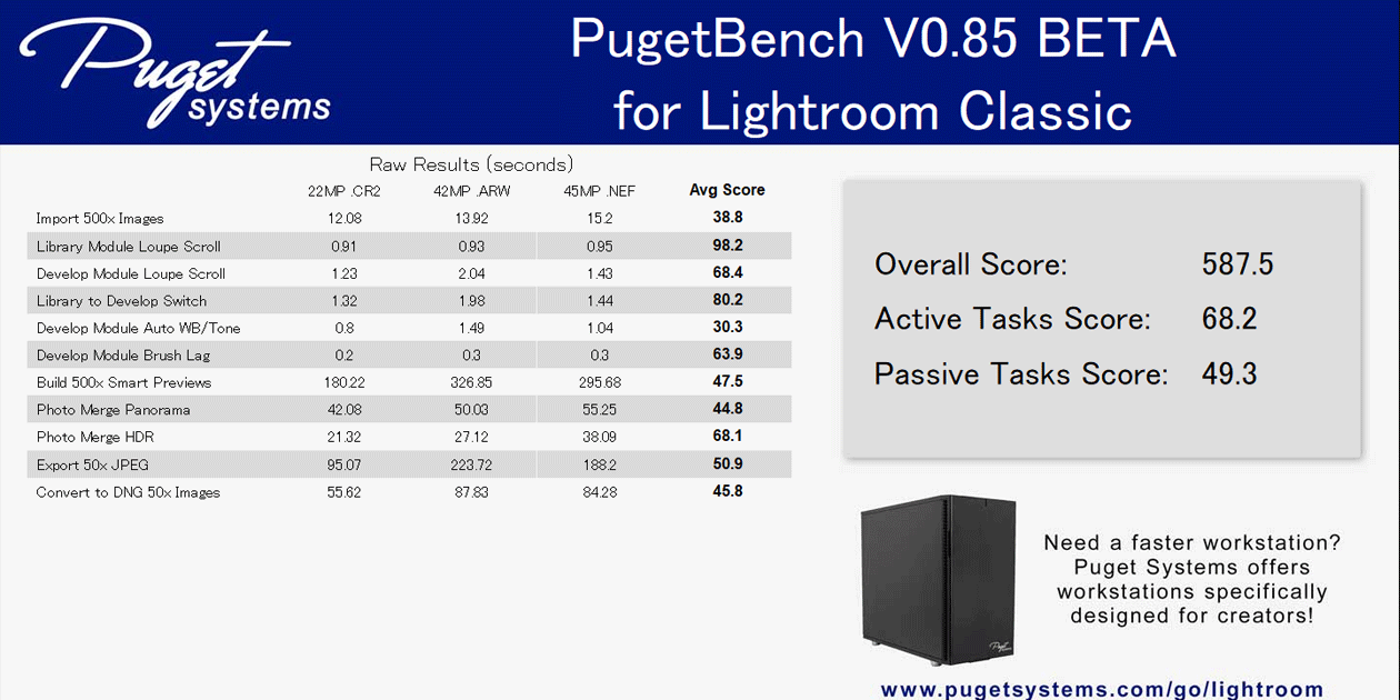 PugetBench for Lightroom Classicの使い方