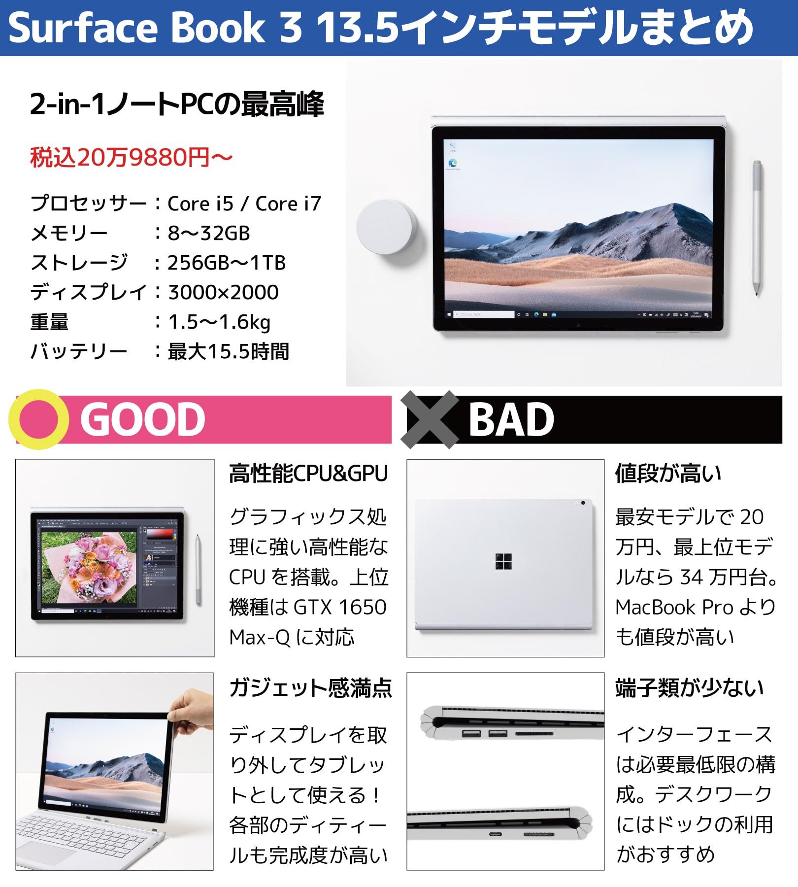 Surface Book 3 13.5インチモデル まとめ