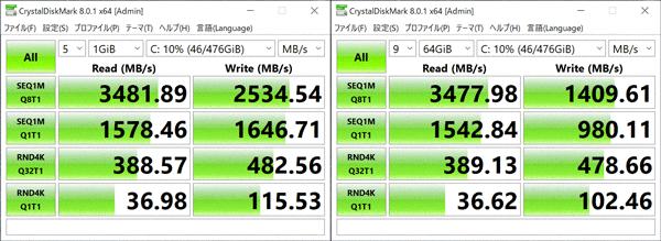 HP ENVY x360 13-ay(AMD) ベンチマーク