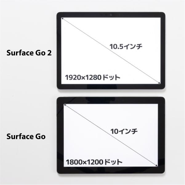 Surface Go 2 比較 画面サイズ