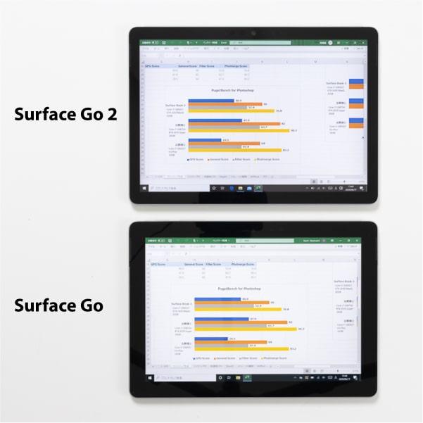 Surface Go 2 比較 画面