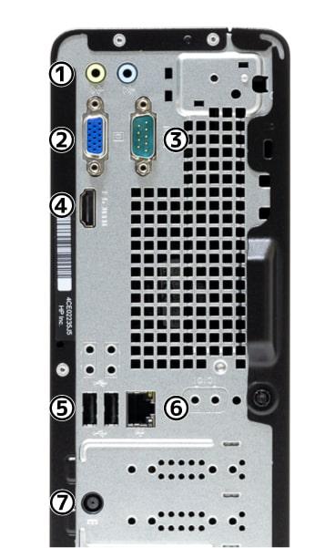 HP Slim Desktop S01 バックパネル