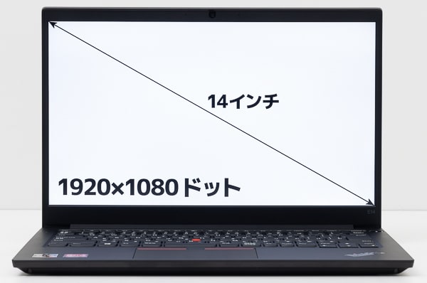 ThinkPad E14 Gen2 (AMD) 画面サイズ