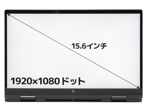 HP ENVY x360 15 画面サイズ