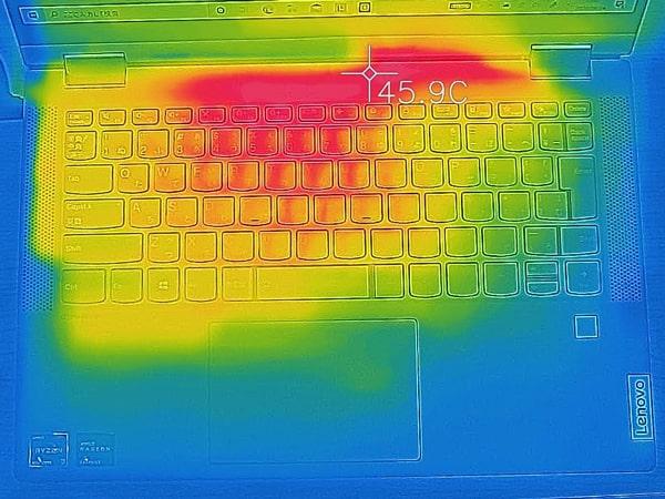 IdeaPad Flex 550 (14) 温度