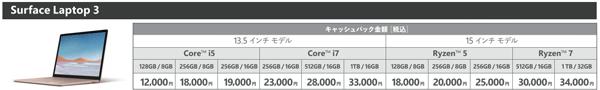 Surface Laptop 3 キャッシュバック