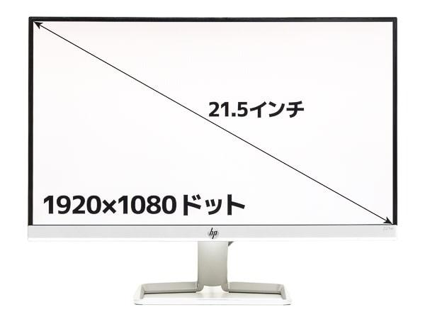 HP22f/HP22fw 画面サイズ