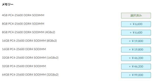 ThinkCentre M75q-2 Tiny カスタマイズ