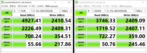 Prestige 15 SSD