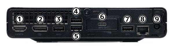 HP ProDesk 405 G6 DM 背面