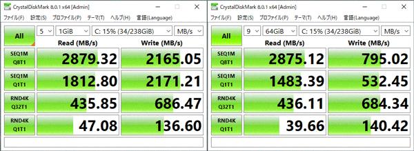 HP ProDesk 405 G6 DM ストレージ
