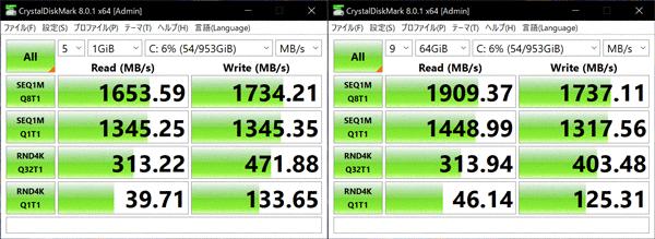 ZenBook Duo 14 UX482EG ベンチマーク