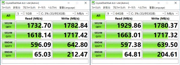 G-Master Hydro Z590-Mini SSD