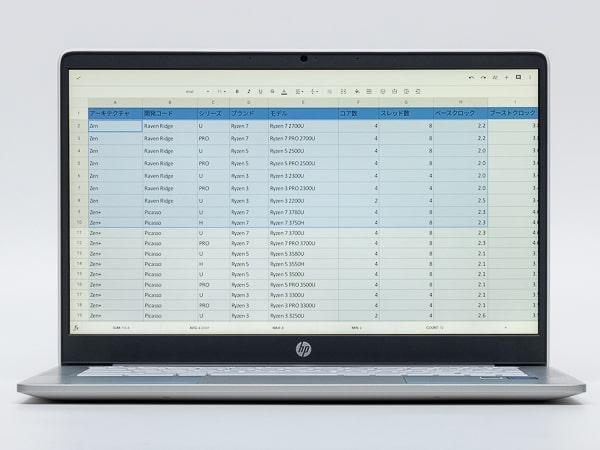 HP Chromebook 14a 明るさ