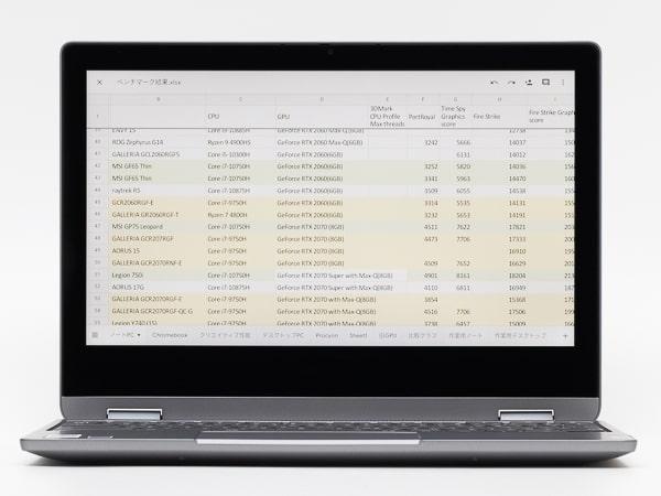 IdeaPad Flex 360 Chromebook 明るさ