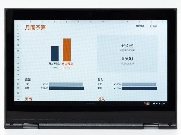 Lenovo 300e Chromebook 2nd Gen 明るさ