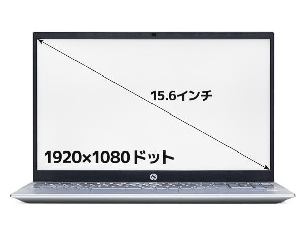 HP Pavilion 15-eg 画面サイズ