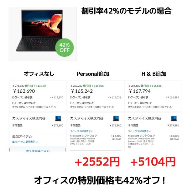 ThinkPad オフィス