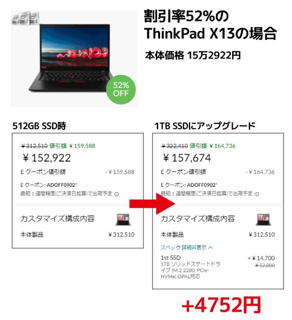 ThinkPad SSD