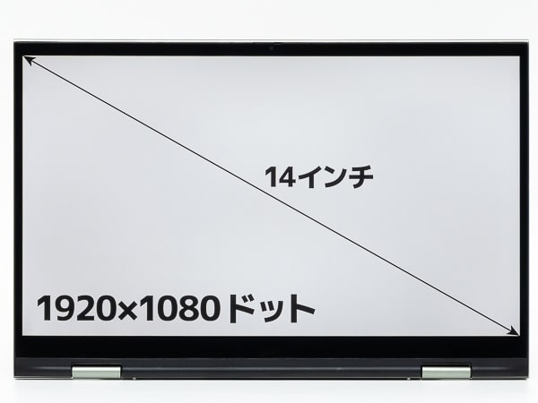 Inspiron 14 2-in-1 7415 画面サイズ